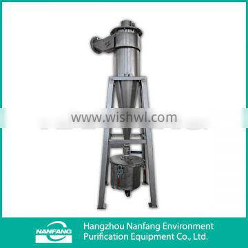 Newest CLT/A Series Combined Spiral Cyclone Dust Purifier Toner Separating Equipment