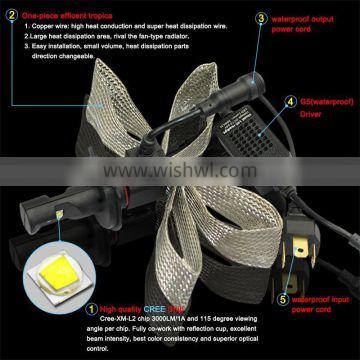 Manufacturer supply g5 led headlignt 2500lm auto H8 led headlamp with strong OEM service