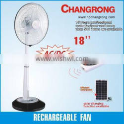 Aumomatic rechargeable battery operated fan with light