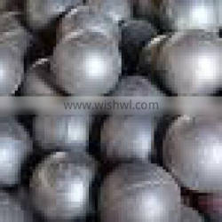 best after-service forged steel ball