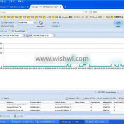 GPS Tracker control Web Online Server supporting TRS-STAR