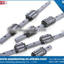 High precision low price and hot sale on Alibaba linear guide WRP 251907