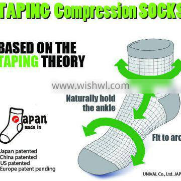 Various sizes of Japan patented quick dry compression low cut socks