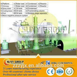 waste tyre to oil machine CE SGS certification