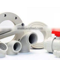Homopolymer pipes