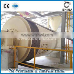 widely used grinding mill series QBM with large capacity
