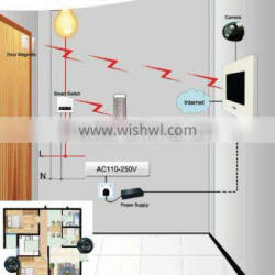 laser security systems for villa/house/apartment/building