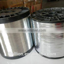 Chinese wholesale suppliers iron flat wire innovative products for import