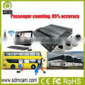 High quality 2 way intercom gsm counter for bus passenger Built-in WIFI