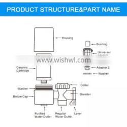 Household water tap water filter factory