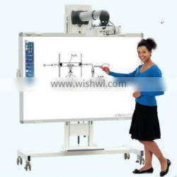 Donview all sizes of electromagnetic interactive whiteboard