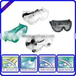 dust goggles