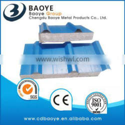 China roof panel corrugated roof panel