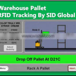 UHF RFID Kit for Warehouse real time tracking -SID Global