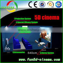 2016 hot selling 7d mobile cinema,hydraulic/electric system,mobile truck 5d cinema
