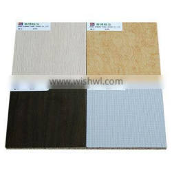 the New Material 4mm Melamine Mdf Board