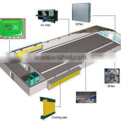 Environment control system for poultry farming equipment