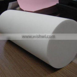 wearing solution for alumina ceramic rod