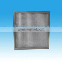 China Metal Mesh Filter Manufacturer