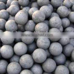 The largest forged steel grinding balls