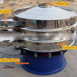 pottery clay particle size screening fine sieve mesh screen