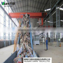 Scrap Metal Recycling Machinery/ End-of-life recycling machine