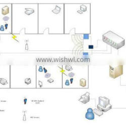 High Quality RFID Store Inventory Management with Factory Low Price