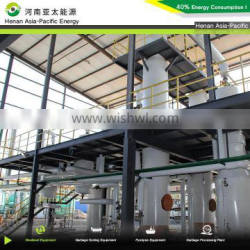 New technology waste cooking oil recycling machine to produce b100 biodiesel
