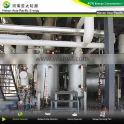 used cooking oil for biodiesel making machine export to Dubai and Pakistan