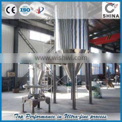 high quality and large capacity Activated carbon jet mill