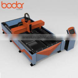 Fiber laser metal cutting machine manufacturer