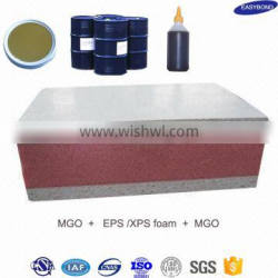 fireproof glass magnesium oxide mgo panel glue