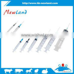 2016 factory wholesale veterinary disposable syringes with needles blister packaging
