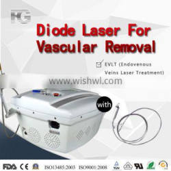 2015 Hot sale varicose veins treatment laser varicose veins treatment beijing fogool