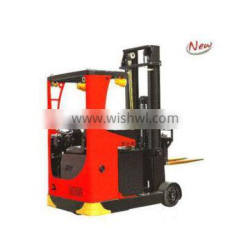 Hot product Reach flame-proof forklift truck--CQD20Ex/20HEx