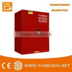 Industry fireproof safety cabinet