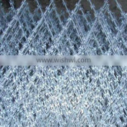 hot-dipped galvanized welded razor barbed wire (anping fact