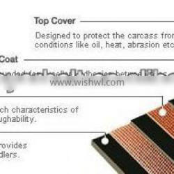 fire resistant rubber conveyor belt for materials with fire hazards
