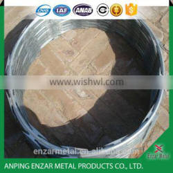 Razor Wire Fence Installation Bar Wire