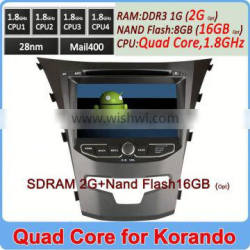 Ownice C200 Quad Core Cortex A9 2G DDR3 16GB Flash double din for ssangyong korando 2014 Built-in WiFi