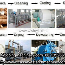 Automatic complete set of cassava starch processing equipment
