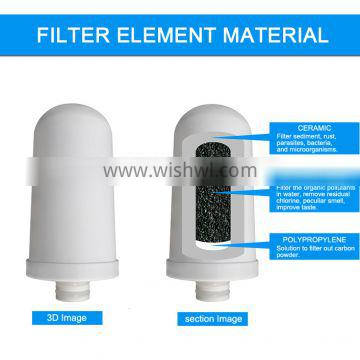Home Kitchen faucet water filter factory