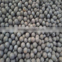 China best forged steel balls for mining