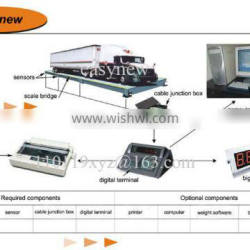 Producer of Truck weighing scale