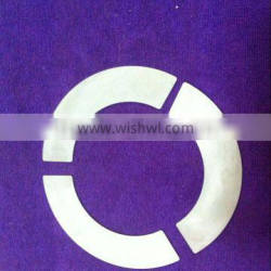 Optical Coating Filters