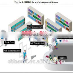2015 Hot RFID Kits RFID Reader and Tags for Warehouse Management