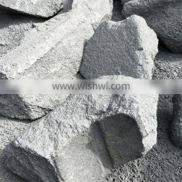 Super quality Carbon Anode Scrap export from China