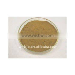 20%, 30%, 40% green tea extract (L-theanine)