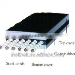 steel reinforced rubber conveyor belts with super quality