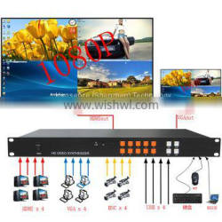 Video Wall Controller,CCTV Quad Processor,HD Video Synthesizer